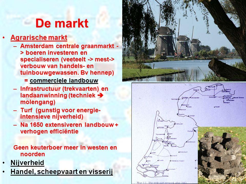 De markt Agrarische marktAgrarische markt –Amsterdam centrale graanmarkt - > boeren investeren en specialiseren (veeteelt -> mest-> verbouw van handels- en tuinbouwgewassen.