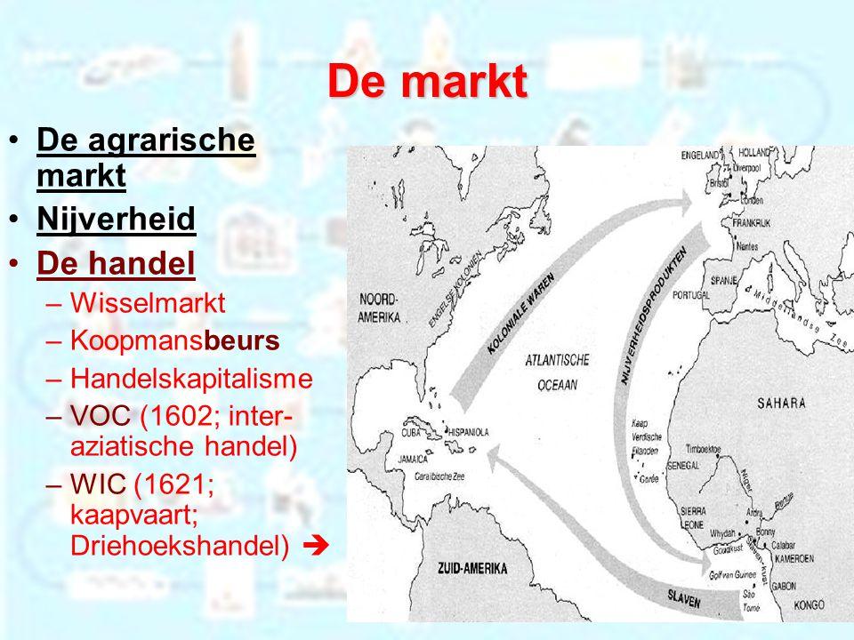 De markt De agrarische markt Nijverheid De handel –Wisselmarkt –Koopmansbeurs –Handelskapitalisme –VOC (1602; inter- aziatische handel) –WIC (1621; kaapvaart; Driehoekshandel) 