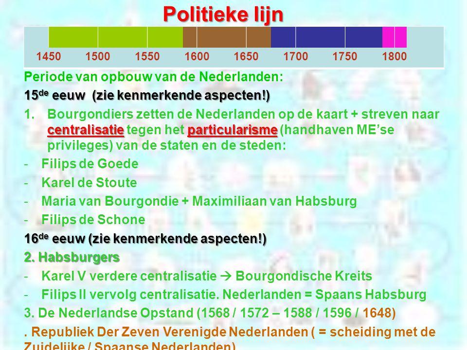 Politieke lijn 14501500155016001650170017501800 Periode van opbouw van de Nederlanden: 15 de eeuw (zie kenmerkende aspecten!) centralisatieparticularisme 1.Bourgondiers zetten de Nederlanden op de kaart + streven naar centralisatie tegen het particularisme (handhaven ME'se privileges) van de staten en de steden: -Filips de Goede -Karel de Stoute -Maria van Bourgondie + Maximiliaan van Habsburg -Filips de Schone 16 de eeuw (zie kenmerkende aspecten!) 2.