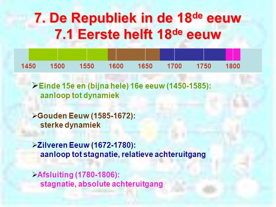 7. De Republiek in de 18 de eeuw 7.1 Eerste helft 18 de eeuw 14501500155016001650170017501800  Einde 15e en (bijna hele) 16e eeuw (1450-1585): aanloo
