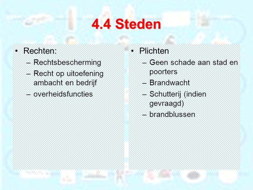 5.4 De Nederlandse Opstand Godsdienstige problemen Lutheranisme 1.