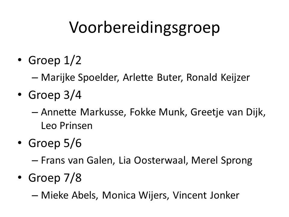 Voorbereidingsgroep Groep 1/2 – Marijke Spoelder, Arlette Buter, Ronald Keijzer Groep 3/4 – Annette Markusse, Fokke Munk, Greetje van Dijk, Leo Prinse