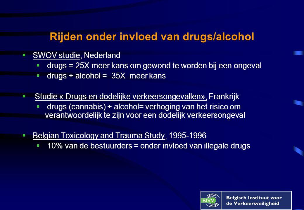 Rijden onder invloed van drugs/alcohol  SWOV studie, Nederland  drugs = 25X meer kans om gewond te worden bij een ongeval  drugs + alcohol = 35X me