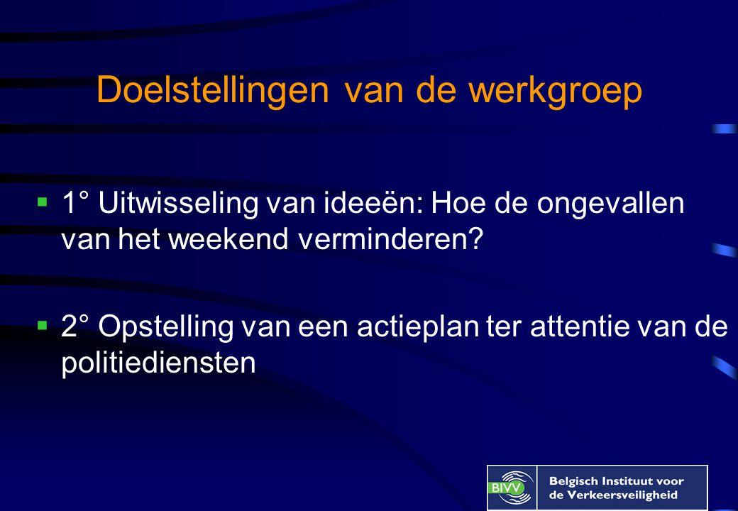 Doelstellingen van de werkgroep  1° Uitwisseling van ideeën: Hoe de ongevallen van het weekend verminderen?  2° Opstelling van een actieplan ter att