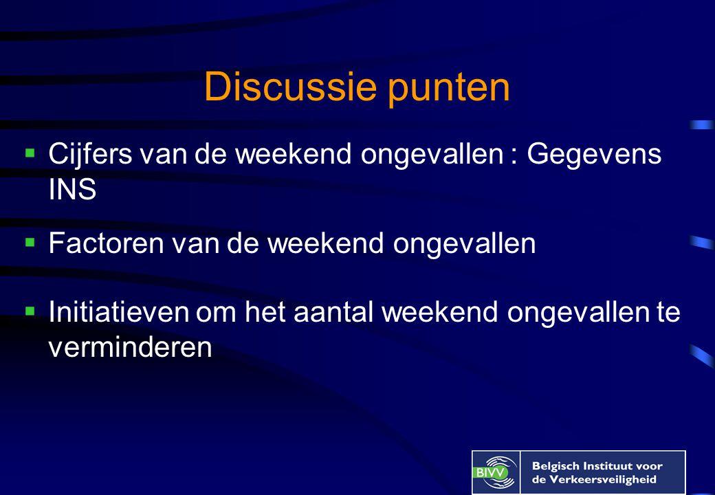 Discussie punten  Cijfers van de weekend ongevallen : Gegevens INS  Factoren van de weekend ongevallen  Initiatieven om het aantal weekend ongevall