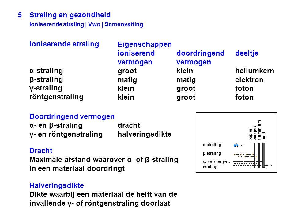 5Straling en gezondheid Ioniserende straling | Vwo | Samenvatting Ioniserende straling α-straling β-straling γ-straling röntgenstraling Eigenschappen