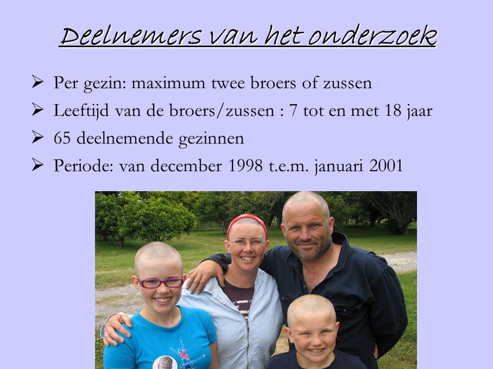 Deelnemers van het onderzoek  Per gezin: maximum twee broers of zussen  Leeftijd van de broers/zussen : 7 tot en met 18 jaar  65 deelnemende gezinn