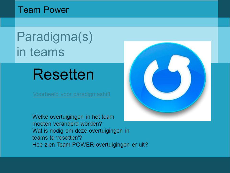 Paradigma(s) in teams Team Power Resetten Welke overtuigingen in het team moeten veranderd worden? Wat is nodig om deze overtuigingen in teams te 'res