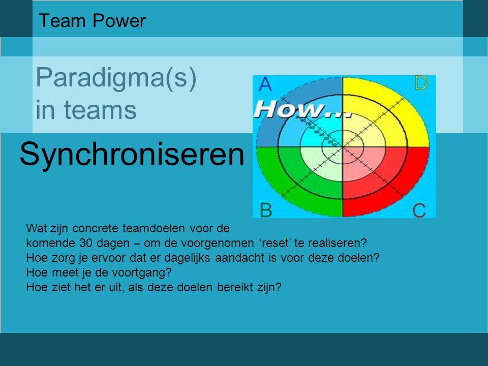 Paradigma(s) in teams Team Power Synchroniseren Wat zijn concrete teamdoelen voor de komende 30 dagen – om de voorgenomen 'reset' te realiseren? Hoe z