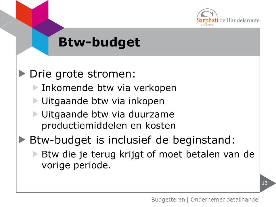 Drie grote stromen: Inkomende btw via verkopen Uitgaande btw via inkopen Uitgaande btw via duurzame productiemiddelen en kosten Btw-budget is inclusie
