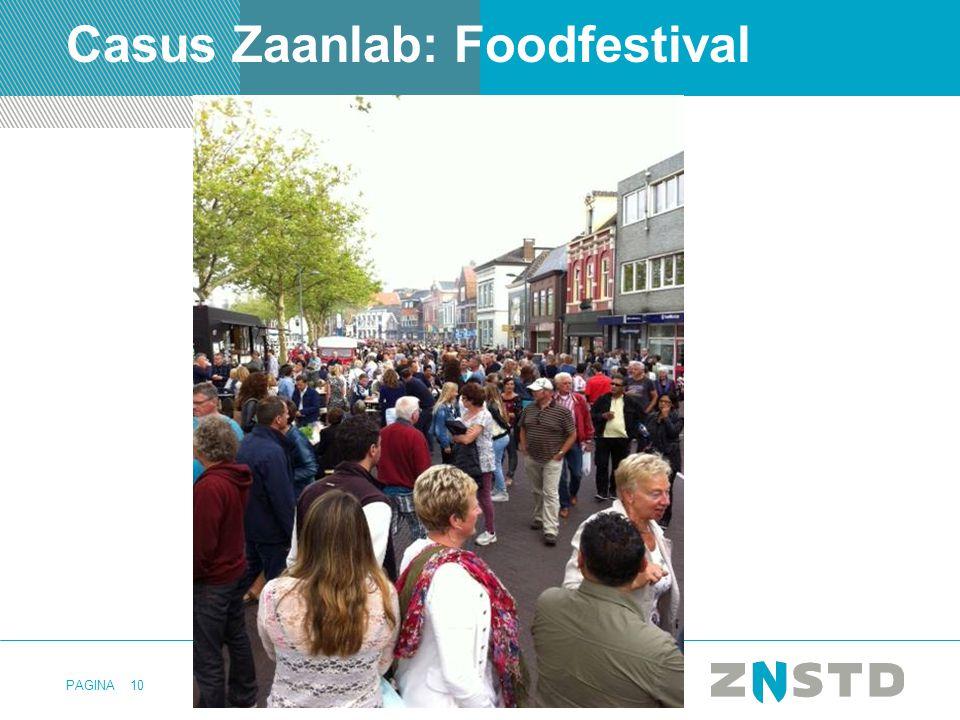 PAGINA Casus Zaanlab: Foodfestival 10