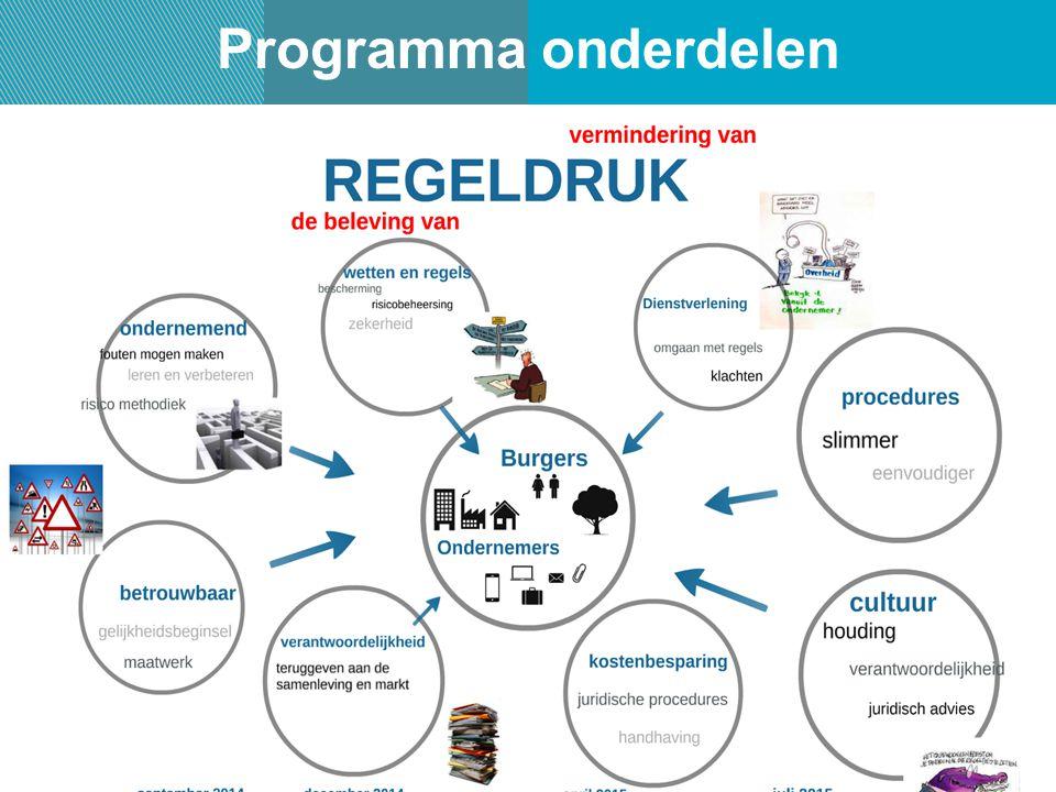 PAGINA Programma onderdelen 3