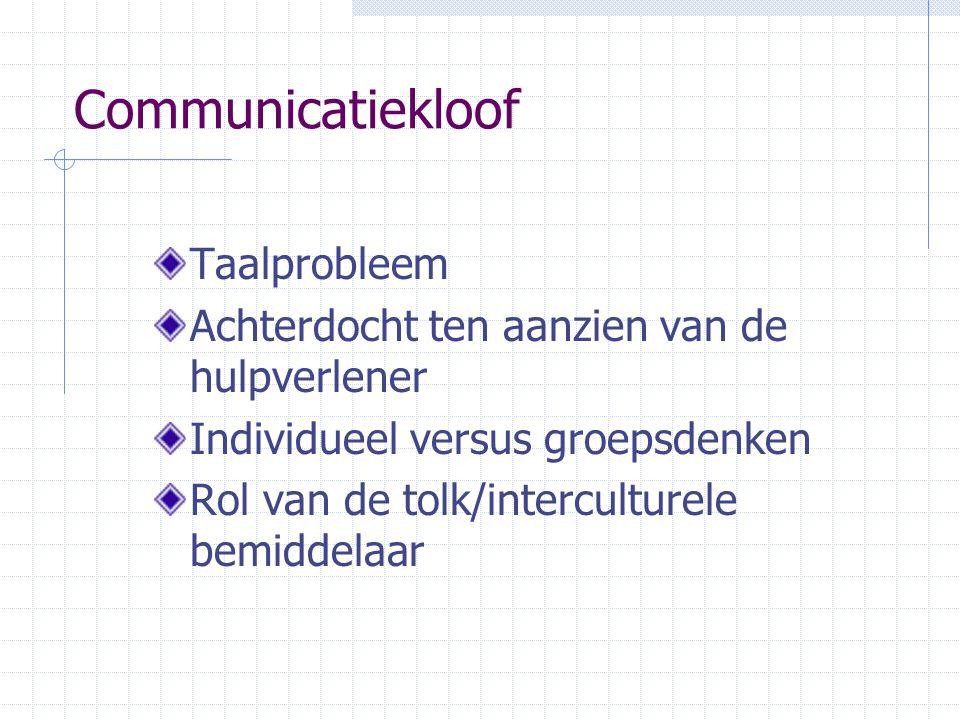 Communicatiekloof Taalprobleem Achterdocht ten aanzien van de hulpverlener Individueel versus groepsdenken Rol van de tolk/interculturele bemiddelaar