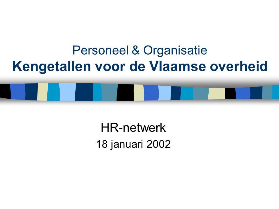 Personeel & Organisatie Kengetallen voor de Vlaamse overheid HR-netwerk 18 januari 2002