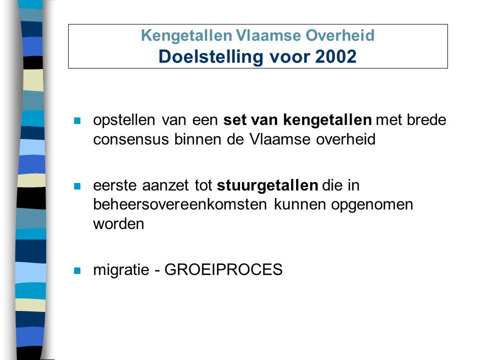 Kengetallen Vlaamse Overheid Doelstelling voor 2002 n opstellen van een set van kengetallen met brede consensus binnen de Vlaamse overheid n eerste aa