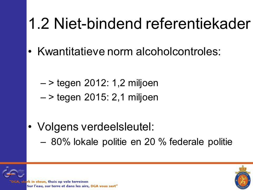 1.2 Niet-bindend referentiekader Kwantitatieve norm alcoholcontroles: –> tegen 2012: 1,2 miljoen –> tegen 2015: 2,1 miljoen Volgens verdeelsleutel: – 80% lokale politie en 20 % federale politie
