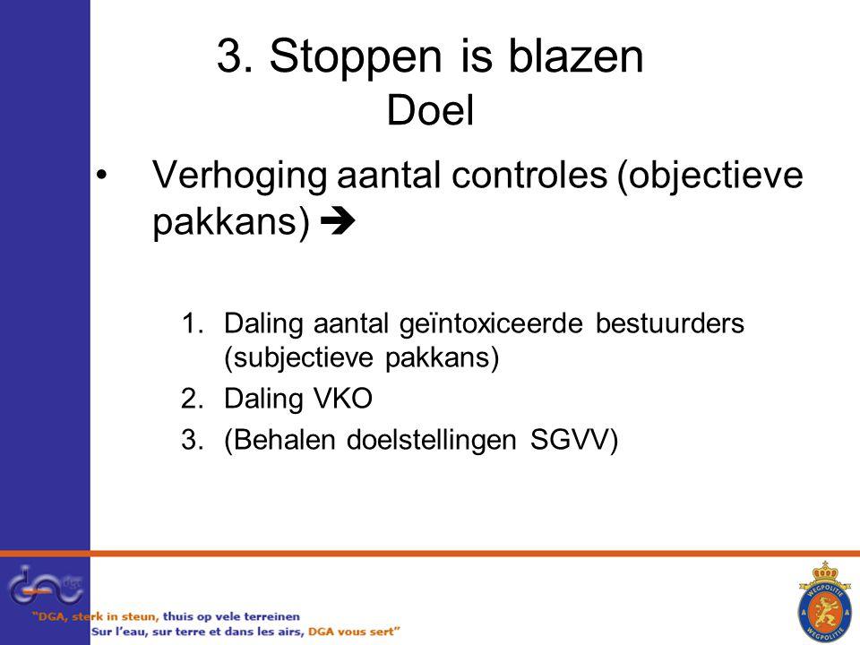 3. Stoppen is blazen Doel Verhoging aantal controles (objectieve pakkans)  1.Daling aantal geïntoxiceerde bestuurders (subjectieve pakkans) 2.Daling