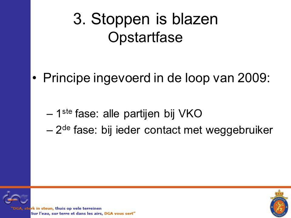 3. Stoppen is blazen Opstartfase Principe ingevoerd in de loop van 2009: –1 ste fase: alle partijen bij VKO –2 de fase: bij ieder contact met weggebru