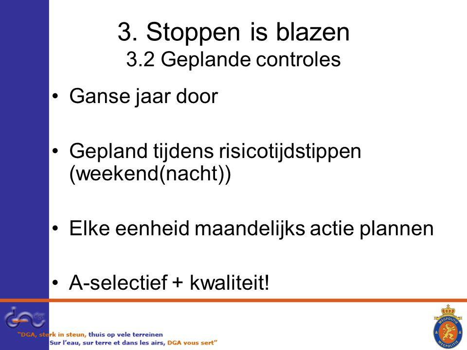 3. Stoppen is blazen 3.2 Geplande controles Ganse jaar door Gepland tijdens risicotijdstippen (weekend(nacht)) Elke eenheid maandelijks actie plannen