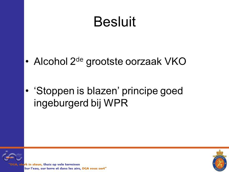 Besluit Alcohol 2 de grootste oorzaak VKO 'Stoppen is blazen' principe goed ingeburgerd bij WPR