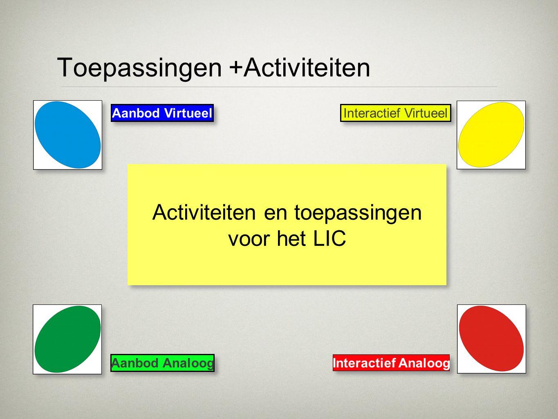 Toepassingen +Activiteiten Aanbod Virtueel Aanbod Analoog Interactief Virtueel Interactief Analoog Activiteiten en toepassingen voor het LIC Activiteiten en toepassingen voor het LIC