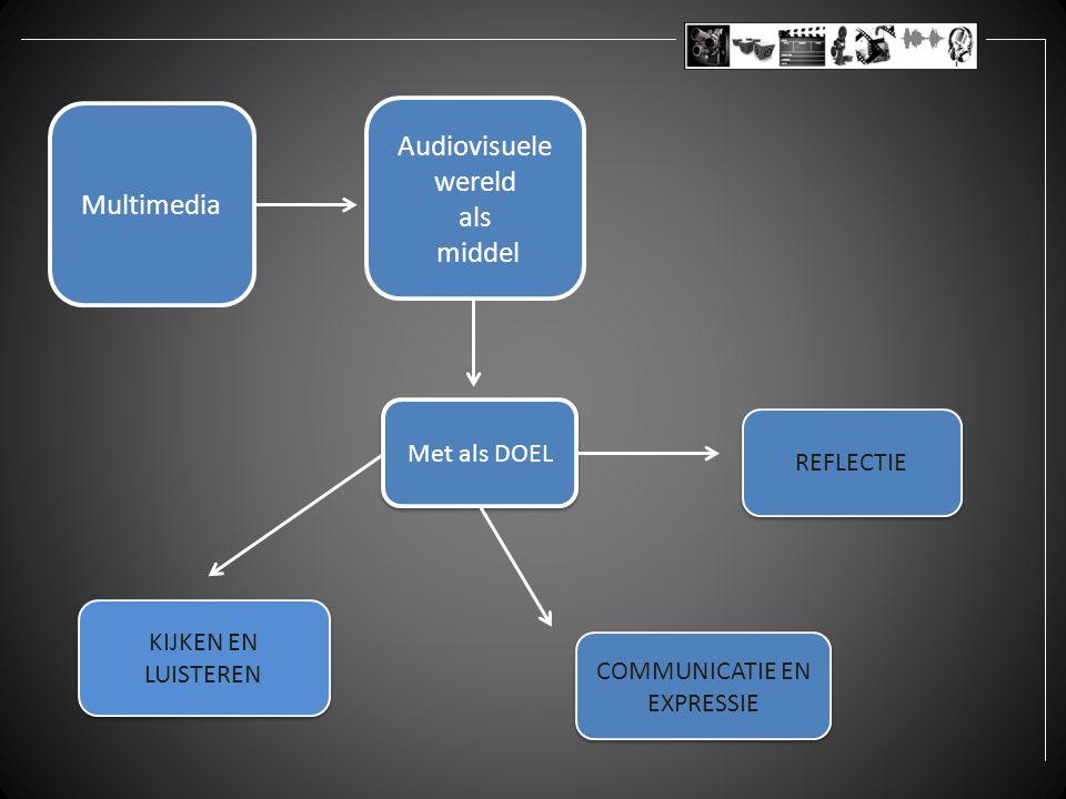 Multimedia Audiovisuele wereld als middel Met als DOEL KIJKEN EN LUISTEREN COMMUNICATIE EN EXPRESSIE REFLECTIE