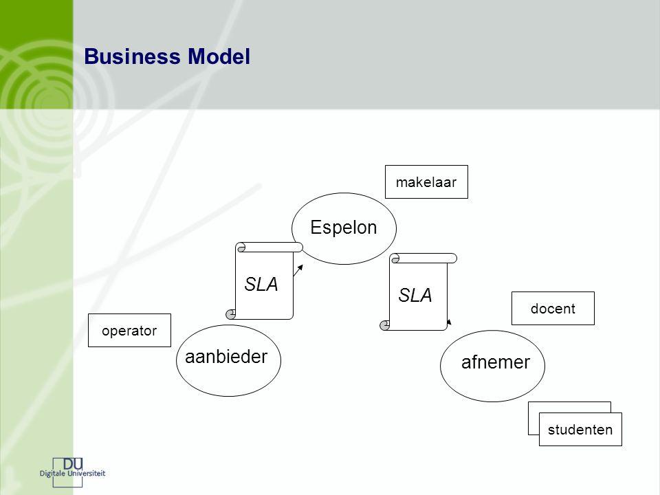 Business Model Espelon aanbieder afnemer operator makelaar docent studenten SLA