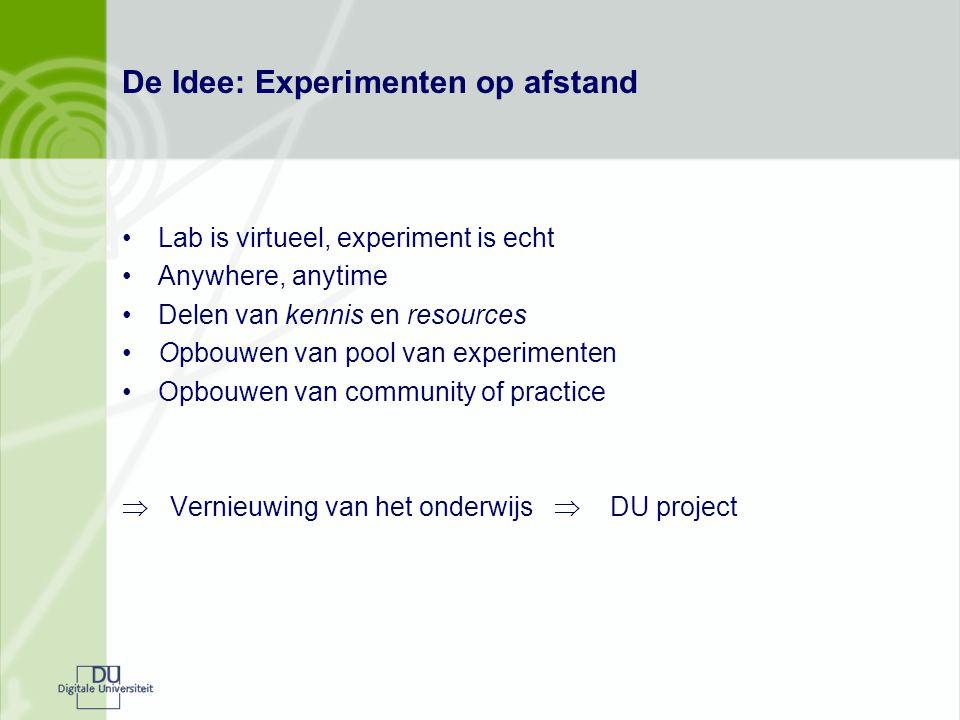 De Idee: Experimenten op afstand Lab is virtueel, experiment is echt Anywhere, anytime Delen van kennis en resources Opbouwen van pool van experimente