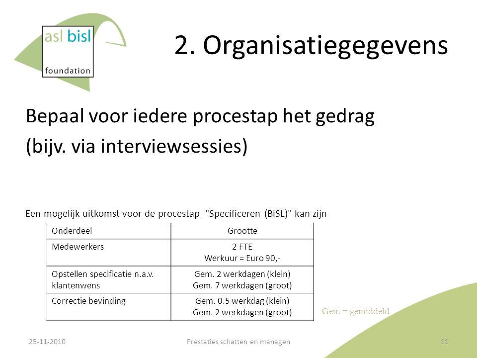2. Organisatiegegevens Bepaal voor iedere procestap het gedrag (bijv. via interviewsessies) Een mogelijk uitkomst voor de procestap