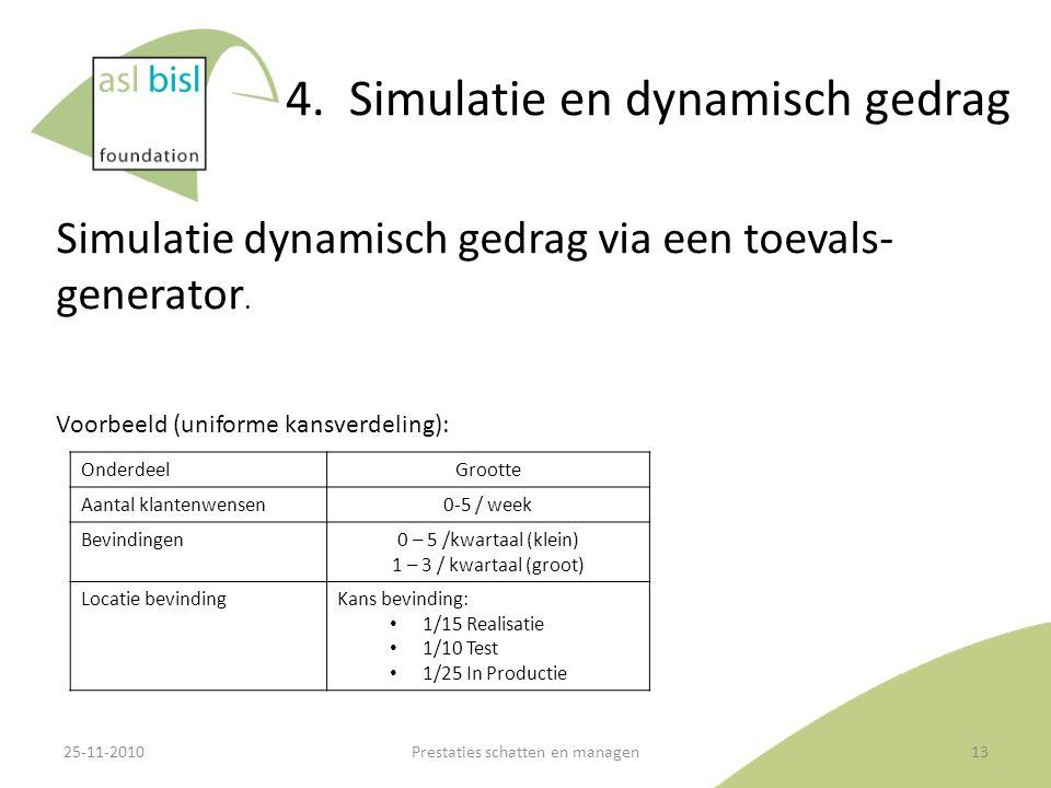 4. Simulatie en dynamisch gedrag Simulatie dynamisch gedrag via een toevals- generator. Voorbeeld (uniforme kansverdeling): 25-11-2010Prestaties schat