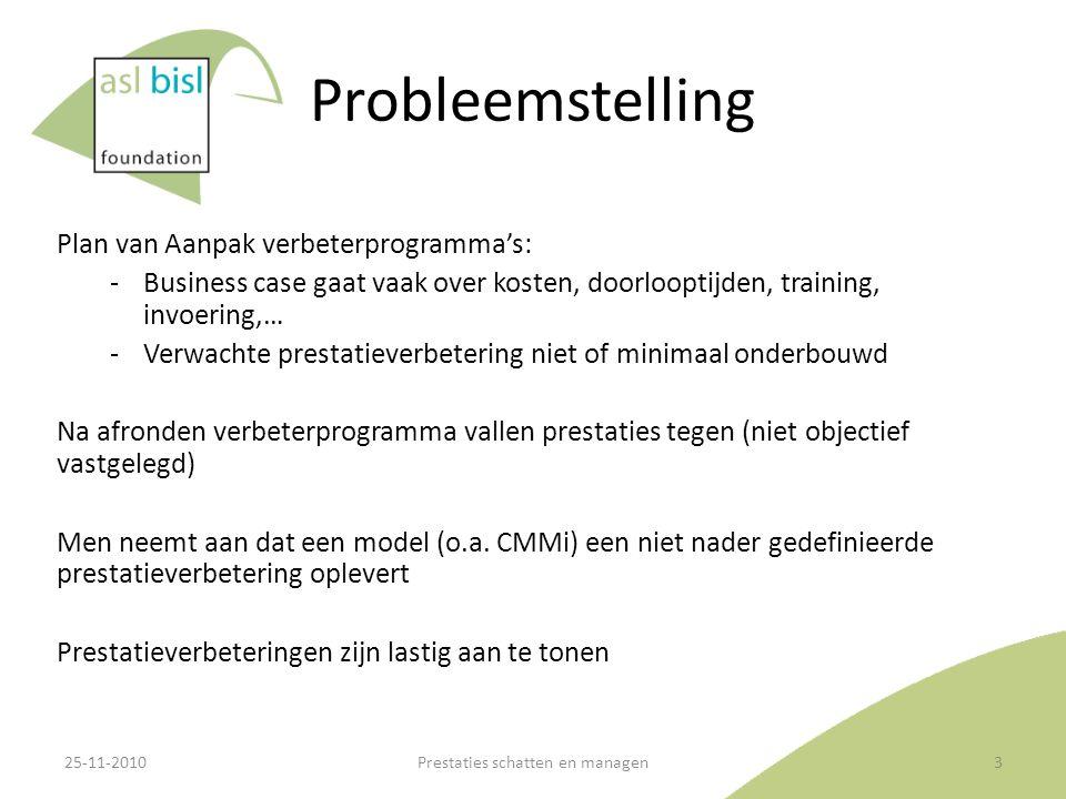 Probleemstelling Plan van Aanpak verbeterprogramma's: ‐Business case gaat vaak over kosten, doorlooptijden, training, invoering,… ‐Verwachte prestatie
