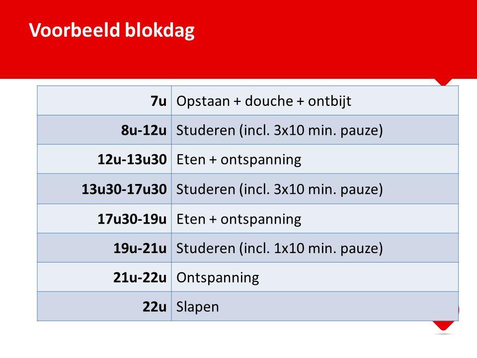 Voorbeeld blokdag 7uOpstaan + douche + ontbijt 8u-12uStuderen (incl. 3x10 min. pauze) 12u-13u30Eten + ontspanning 13u30-17u30Studeren (incl. 3x10 min.