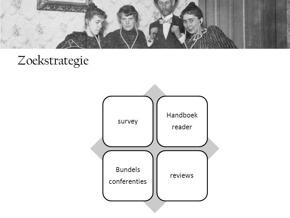 Notities bewaren & organiseren – De primitieve methode NIET noteren in volgorde van lezen WEL categorieën kiezen en benoemen (vb.