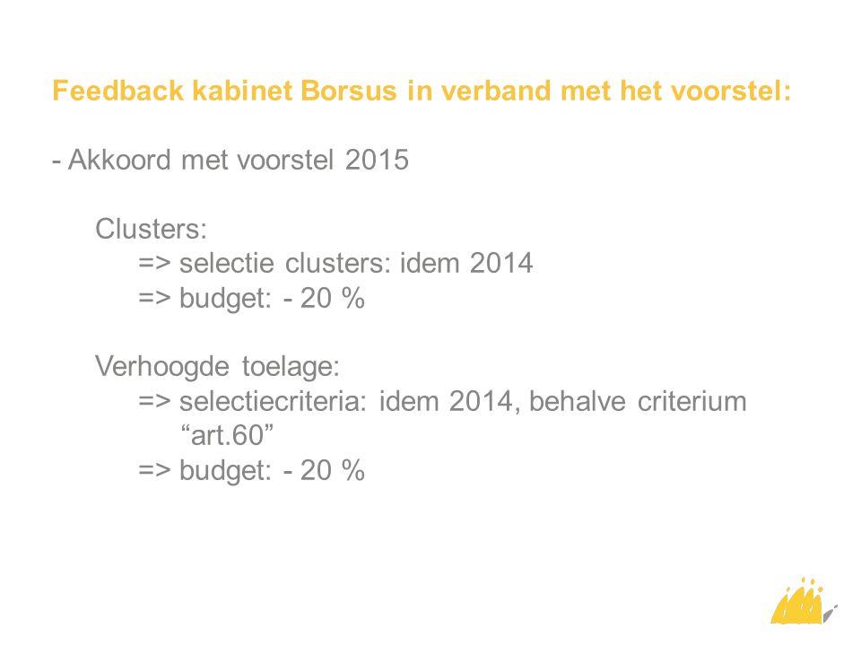 Feedback kabinet Borsus in verband met het voorstel: - Akkoord met voorstel 2015 Clusters: => selectie clusters: idem 2014 => budget: - 20 % Verhoogde