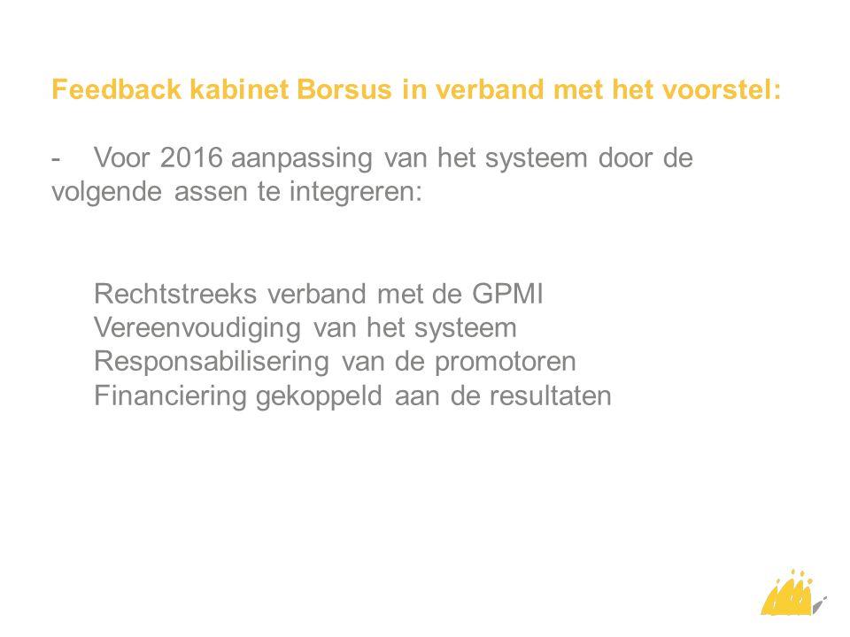Feedback kabinet Borsus in verband met het voorstel: - Voor 2016 aanpassing van het systeem door de volgende assen te integreren: Rechtstreeks verband
