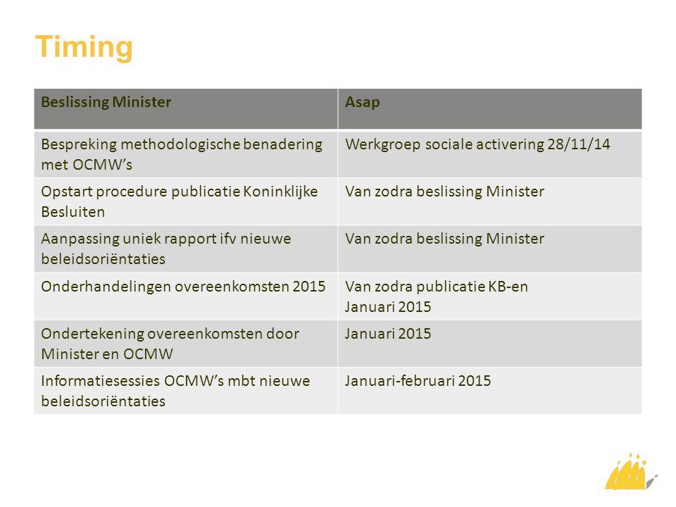 Timing Beslissing MinisterAsap Bespreking methodologische benadering met OCMW's Werkgroep sociale activering 28/11/14 Opstart procedure publicatie Kon