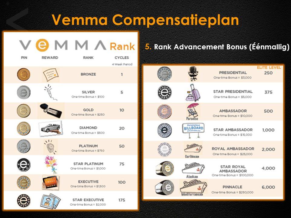 5. Rank Advancement Bonus (Éénmallig) Vemma Compensatieplan
