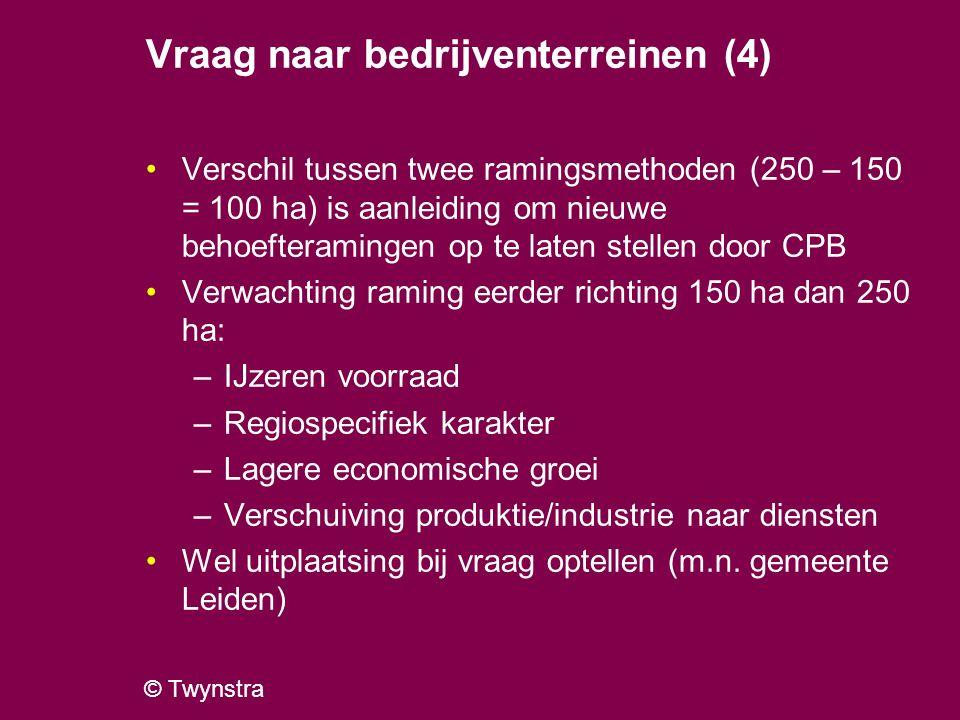 © Twynstra Aanbod Aanbod uit herstructurering: –Inschatting is maximaal 10 ha netto Ter stond uitgeefbaar –Inschatting maximaal 10 ha netto (Klei Oost, Sassenheim Zuid, …) Aanbod uit nieuwe terreinen –Groenendijk17 ha netto –Oostvlietpolder40 ha –MEOB8 ha –Klei-Oost-Zuid15 ha –Totaal 80 ha netto Nieuwe terreinen komen tussen 2005 en 2010 op de markt Na 2015 is 'gepland' aanbod uitgegeven