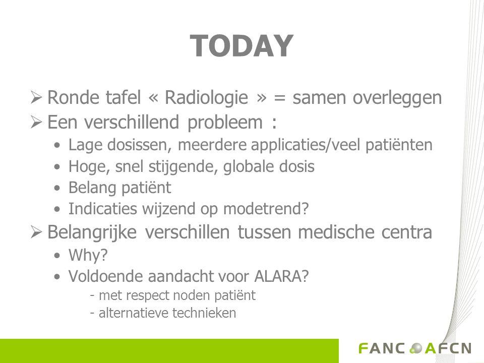 TODAY  Ronde tafel « Radiologie » = samen overleggen  Een verschillend probleem : Lage dosissen, meerdere applicaties/veel patiënten Hoge, snel stijgende, globale dosis Belang patiënt Indicaties wijzend op modetrend.