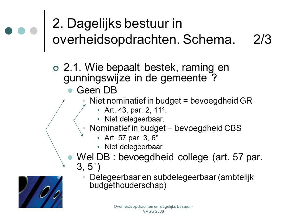 Overheidsopdrachten en dagelijks bestuur - VVSG 2008 2. Dagelijks bestuur in overheidsopdrachten. Schema. 2/3 2.1. Wie bepaalt bestek, raming en gunni