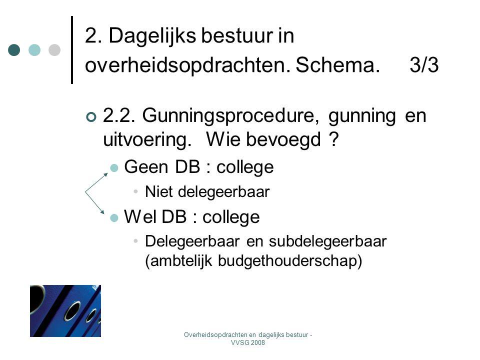 Overheidsopdrachten en dagelijks bestuur - VVSG 2008 2. Dagelijks bestuur in overheidsopdrachten. Schema. 3/3 2.2. Gunningsprocedure, gunning en uitvo