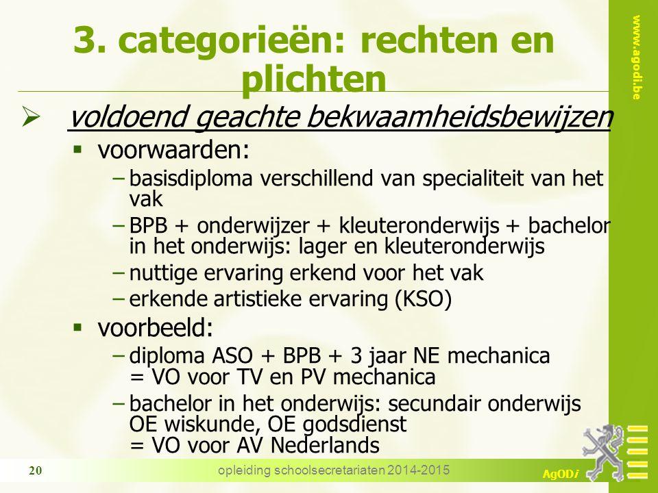 www.agodi.be AgODi opleiding schoolsecretariaten 2014-2015 20 3. categorieën: rechten en plichten  voldoend geachte bekwaamheidsbewijzen  voorwaarde