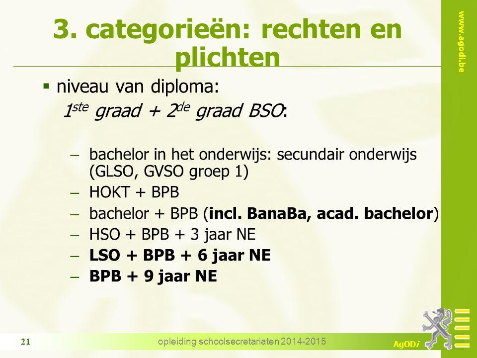 www.agodi.be AgODi opleiding schoolsecretariaten 2014-2015 21 3. categorieën: rechten en plichten  niveau van diploma: 1 ste graad + 2 de graad BSO: