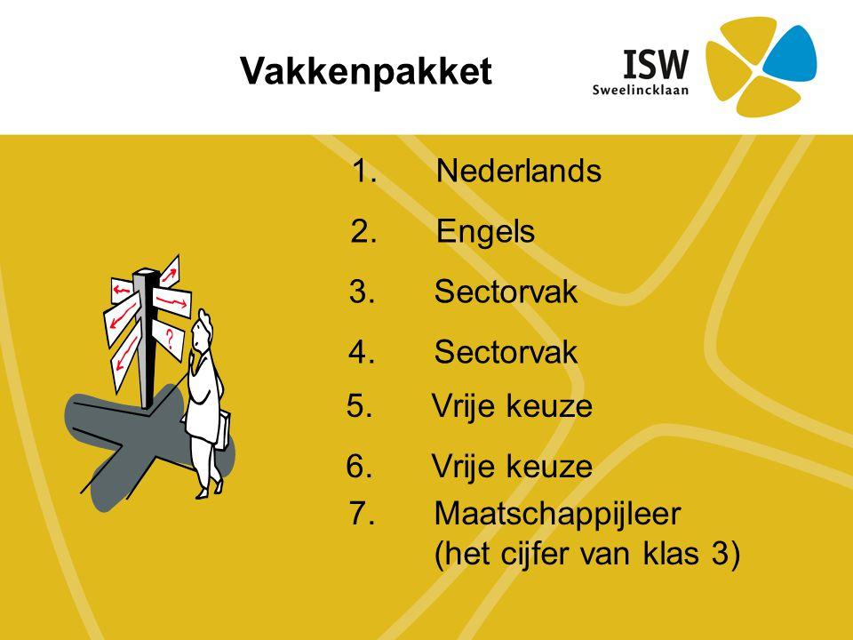 Vakkenpakket 1.Nederlands 2.Engels 3.Sectorvak 4.Sectorvak 5.Vrije keuze 6.Vrije keuze 7.