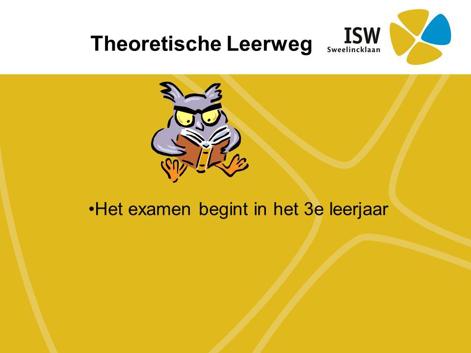 Theoretische Leerweg Het examen begint in het 3e leerjaar
