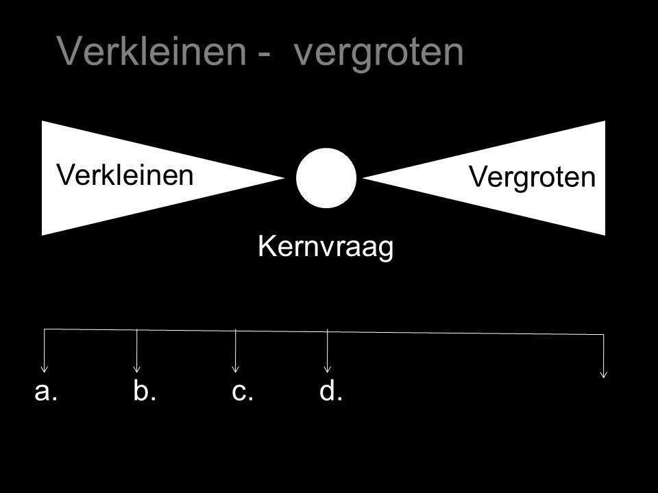 Verkleinen - vergroten Verkleinen Vergroten a.b.c.d. Kernvraag