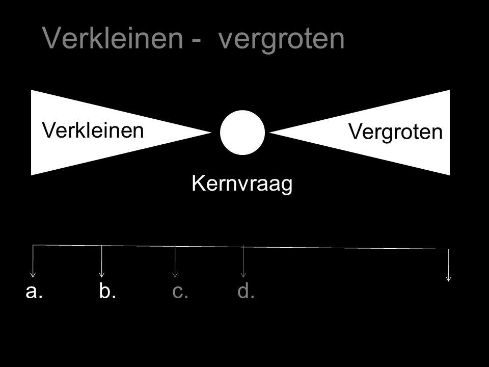 a.Situatie: Zinloos geweld. b.Wat wil je duidelijk maken: Morphological matrix