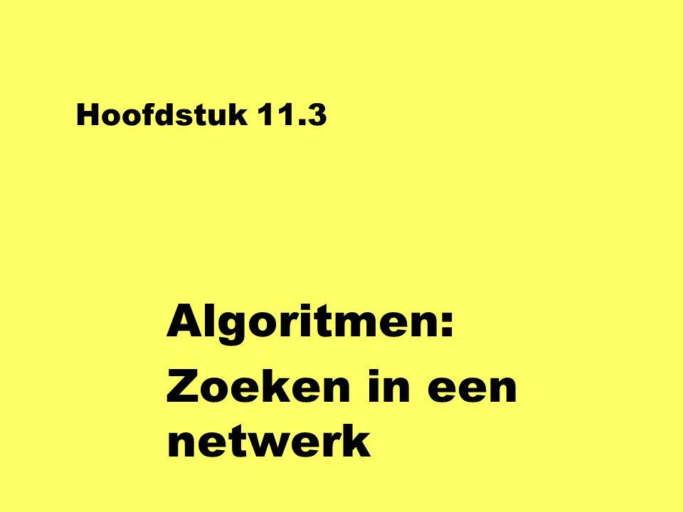 Hoofdstuk 11.3 Algoritmen: Zoeken in een netwerk