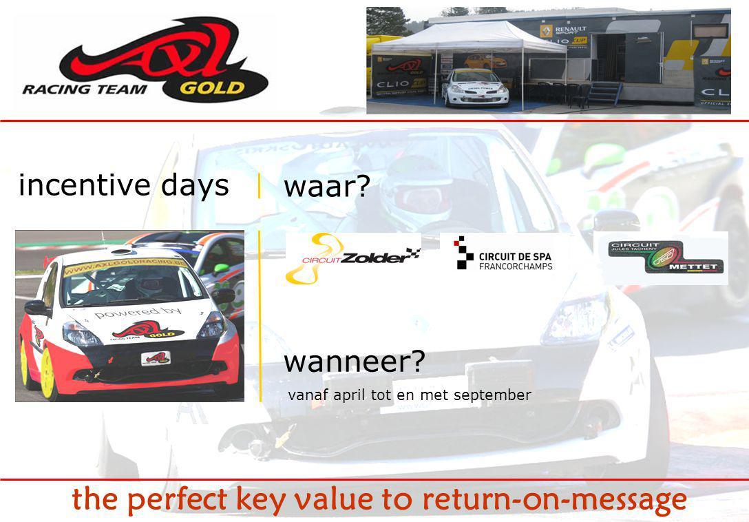 the perfect key value to return-on-message incentive days dashboard (basis) huur circuit en box in de paddock wagen:Renault Clio 3 cup RS – 210 pk team: management, piloot, 2 mechaniekers catering:ontvangst met hapje en drankje race:min.