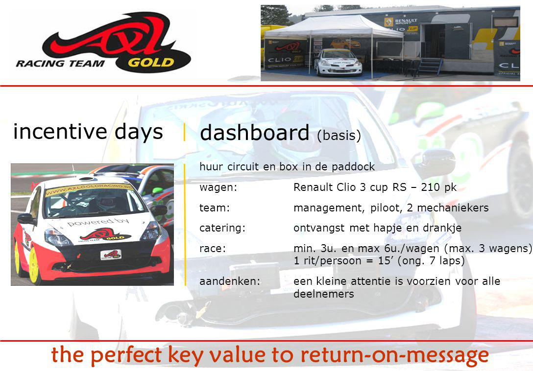 the perfect key value to return-on-message incentive days dashboard (supplies) meetingroom catering ontspanning overnachtingen